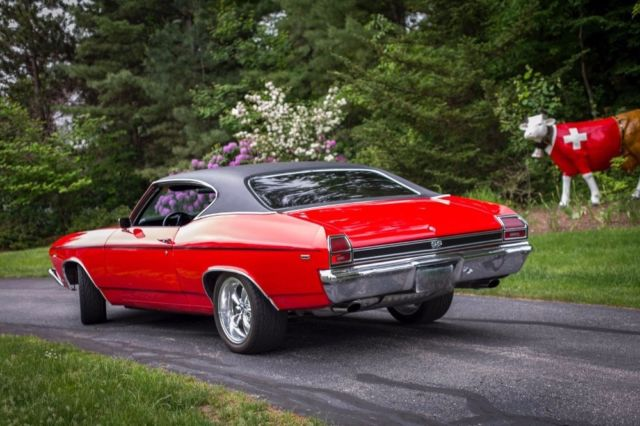 Classic Ford Ranchero Parts Catalogs furthermore 3694801 additionally Pontiac Gto For Sale as well 454 Big Block Chevy Engine Diagram in addition 1976 Chevrolet Malibu. on classic muscle car wiring info