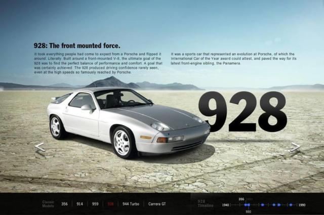 porsche 928 buyers guide pdf